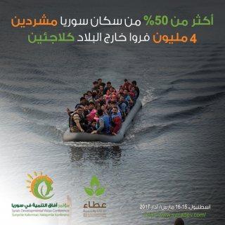 اللاجئين السورين أهم ملفات مؤتمر افاق التنمية في سوريا , اسطنبول
